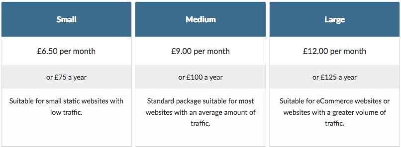 price-hosting